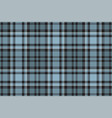 tartan scotland seamless plaid pattern retro vector image vector image