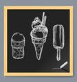 Ice cream drawing on a blackboard vector image