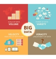 Infographic flat concept of Big data - 4V vector image vector image