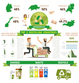 RECYCLE INFOGRAPHIC vector image