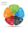 business circle labels shape infographic groups vector image vector image
