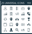 hr icons set collection of money woman resume vector image vector image