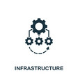 infrastructure icon symbol creative sign vector image