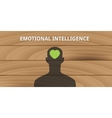 emotional intelligence human head with love symbol vector image vector image