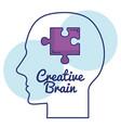 human profile creative brain vector image