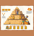 ancient egypt time line cartoon infographic vector image