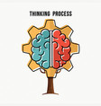 thinking process concept for new business ideas vector image vector image