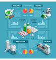 Pharmaceutic Isometric Infographic vector image vector image