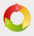 circle chart circle arrows infographic or cycle vector image vector image