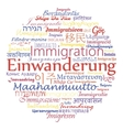 Immigration iword collage vector image