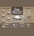 vintage burger menu design on cardboard vector image
