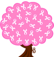 breast cancer pink ribbon tree vector image vector image