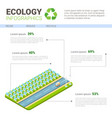 ecology infographics world environmental vector image vector image