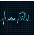 heartbeat make idea word and light-bulb vector image vector image
