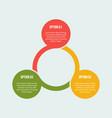 circle chart circle infographic or circular vector image