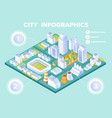dimensional city infographic showing business vector image