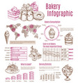 infographics sketch for bakery desserts vector image vector image