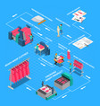 clothes factory isometric flowchart vector image vector image