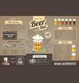 vintage beer menu design on cardboard vector image vector image