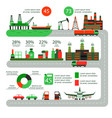 oil gas industry manufacturing gas infographic vector image