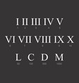 roman numbers set vector image vector image