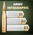 Army Infographic Graphic template vector image