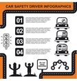 Car safety driver infographic with charts vector image