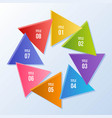circle chart circle infographic with triangle vector image