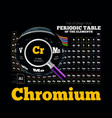 Periodic Table of the element Chromium Cr vector image