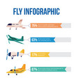fly infographic - flat cartoon poster different vector image vector image