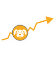 puppycoin growing trend flat icon vector image