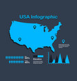 united states of america map with set of vector image