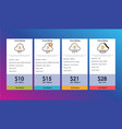 set of offer tariffs for for cryptocurrency mining vector image vector image