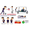soccer player having a sudden death attack vector image