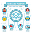 winter infographic concept flat style vector image vector image