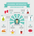 cleaning infographic concept flat style vector image vector image