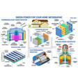 green power infographic fusion reactor turbine vector image vector image