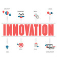 concept of innovation of innovation vector image vector image