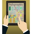Infographics on the Tablet Hands vector image vector image