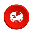 Pie chart red icon