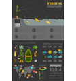 Fishing infographic Fishing with spinning Set vector image vector image