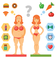 Choice of girls fat or slim diet vector image vector image