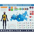Russian Federation Medical Infographic vector image vector image