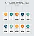 affiliate marketing infographic 10 steps ui design