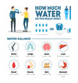 cartoon water balance poster vector image vector image
