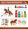 Equestrian Sport Infographic vector image vector image