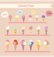 set of yummy ice-cream cones vector image