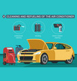 cleaning and refuelling of the conditioner vector image vector image