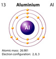 Diagram representation of the element aluminium vector image vector image