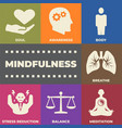 mindfulness concept with icons and signs vector image
